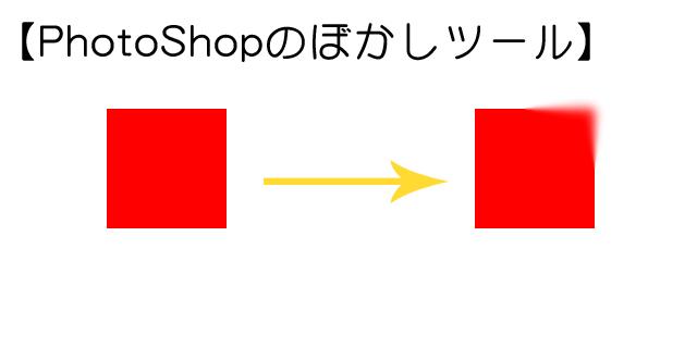 photoshop/ぼかしツール