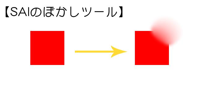 SAI/ぼかしブラシ